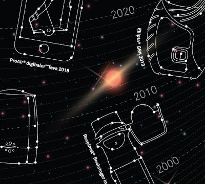 line drawings of inhalers as constellations on starry sky